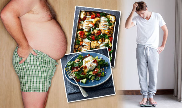 Do You Really Want To Loss Weight?